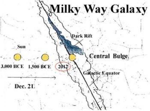 «тёмный разрыв» Млечного пути