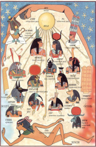 Первые египетские боги