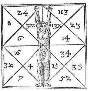 Символика чисел